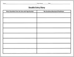kid paragraph and language on pinterest language arts graphic organizers story maps double entry diary concept wheel