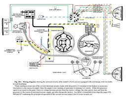model a ford club of great britain mafcgb wiring diagram webjunk com modela wp content uploads 2008 02 wiring diagramcolor2sm jpg