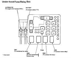 chevy cobalt fuse box diagram image 2005 chevy cobalt power steering pump location wiring diagram on 2005 chevy cobalt fuse box diagram