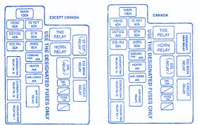 mazda ls 1996 accu fuse box block circuit breaker diagram mazda ls 1996 accu fuse box block circuit breaker diagram
