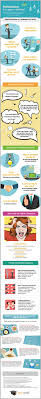 perfectionism is it a good or a bad thing infographic essay perfectionism is it a good or a bad thing infographic essay tigers