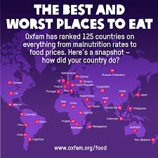 which biomes are able to produce food oxfam