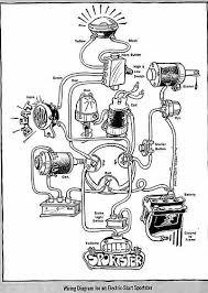 chopcult simple 79 ironhead wiring diagram on simple chopper wiring diagram