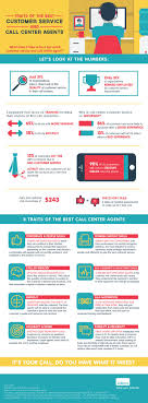 best ideas about customer service jobs make traits of the best customer service and call center agents infographic