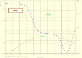 <b>AD8646</b> Spice model - Q&A - Amplifiers - EngineerZone