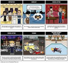 unit plan teaching the great gatsby and the american dream each this teacher guide and lesson plan for the great gatsby includes plot analysis and a look
