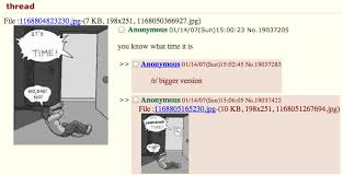Original 4chan Thread | It's Goofy Time! | Know Your Meme via Relatably.com