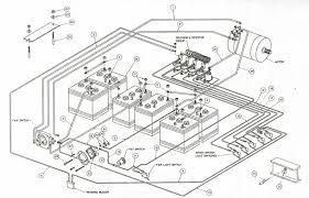 ezgo txt wiring diagram ezgo image wiring diagram 1990 ez go golf cart wiring diagram 1990 wiring diagrams on ezgo txt wiring diagram