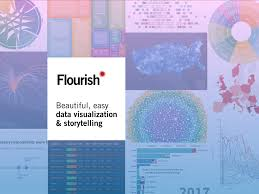 <b>Flourish</b> | Data Visualization & Storytelling