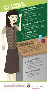healthy living and wellness topics talk like a teacher