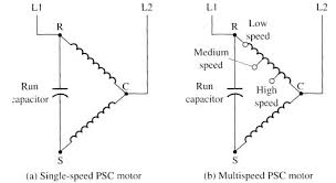 permanent split capacitor motors a electrical diagram of a psc motor b electrical diagram of