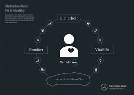 Holistic concept for greater well-being and fitness: <b>Mercedes</b>-<b>Benz</b> ...