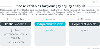 re work guide structure and check for pay equity choose variables for your pay equity analysis these are examples of variables that could be