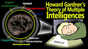 howard gardner s theory of multiple intelligences historical howard gardner s theory of multiple intelligences historical overview