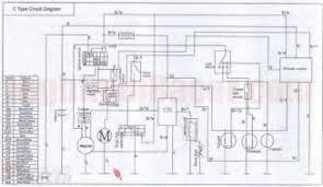lifan 250 atv wiring diagram images diagrams 124 cm3 atv for a lifan 250 atv wiring diagram chinese diagrams schematic