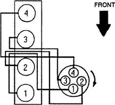 1997 volvo 850 distributor wiring diagram fixya Volvo 850 Wiring Diagram my son has a 1996 volvo 850 glt wagon and he needs the spark plug diagram he changed the plugs, rotor, and distributor cap and the vehicle will not start volvo 850 wiring diagram 1996