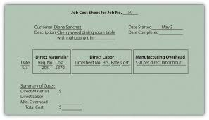 what are the difference between direct material and indirect material how a job costing system works