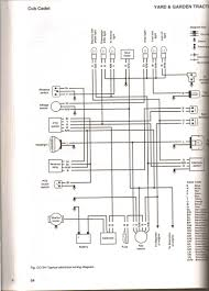 wiring diagram for cub cadet zero turn the wiring diagram cub cadet wiring diagram for zero turn nodasystech wiring diagram