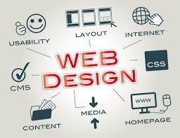 web design and development those employed in this job field design and create websites and are responsible for creating layout designs and user
