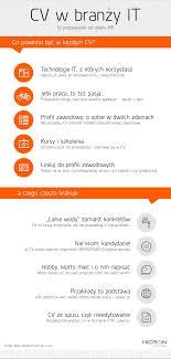 cv w branży it podpowiedzi z działu hr hrtrendy pl portal hr hicron infografika cv w it