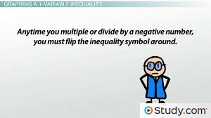 how to solve and graph an absolute value inequality video how to graph 1 and 2 variable inequalities
