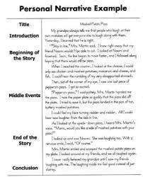short story essay examples template sample example essay short  example essay short story essay samples short descriptive essay examples story short story