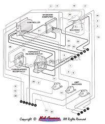 wiring diagram club car 2000 the wiring diagram 2000 club car wiring diagram 48 volt nilza wiring diagram