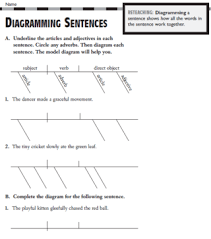 compound sentences   scholastic comdiagramming sentences