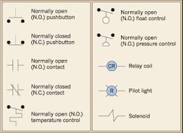 motor control wiring diagram symbols   contactorschematicsymbol pnglearning the ac motor control language