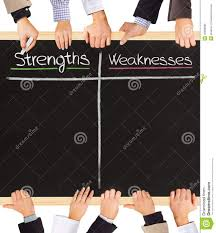 strengths weaknesses stock photo image 46389686 strengths weaknesses