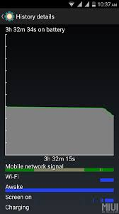 why device keep awake all the time redmi a prime xiaomi screenshot 2015 12 05 10 37 38 png