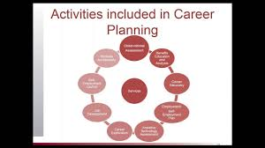 career planning hcbs waiver redesign adult day and employment career planning hcbs waiver redesign adult day and employment services