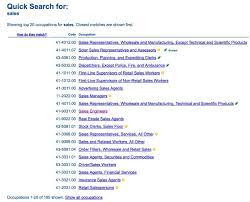 how to write a job description onet search for job descriptions
