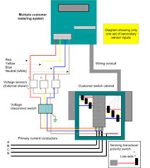 3 phase 4 wire kwh meter wiring diagram images you can wire ct meter wiring diagram circuit breaker socket