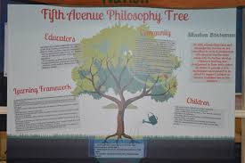 our philosophy fifth avenue child care centre our philosophy
