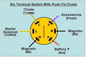 wiring diagram for universal ignition switch the wiring diagram evinrude ignition switch wiring diagram evinrude wiring wiring diagram