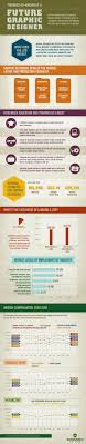 best images about infographics technology the need to knows of a future graphic designer