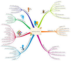 ideas about mind maps on pinterest  mind map template  writting essay in english free mind map download