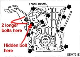 how to replace sr20 water pump photo of water pump