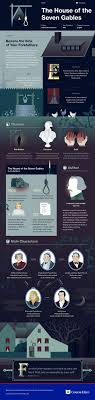 best images about literature infographics created by my team on the house of the seven gables infographic