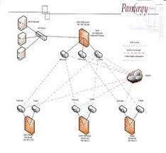 images of small network diagram   diagramscollection company network diagram pictures diagrams