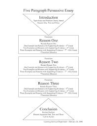 essay persuasive essay help picture resume template essay essay steps to write a persuasive essay persuasive essay help picture