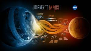 Traveling to Mars? Top 6 health challenges | Human World | EarthSky