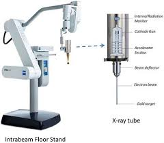 Intraoperative radiotherapy (IORT) – <b>a New Frontier for</b> Personalized ...