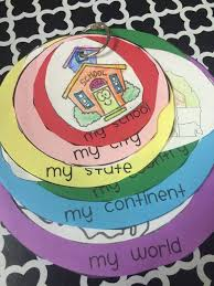 Education to the Core  Me on the Map Activity  Help kids understand the area Pinterest