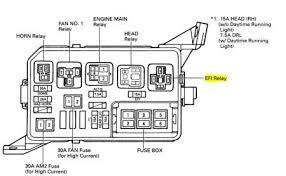 1999 toyota corolla fuse diagram 1999 image wiring toyota gli engine diagram toyota wiring diagrams on 1999 toyota corolla fuse diagram