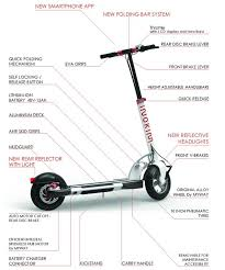 Inokim Quick 3 | <b>Electric scooter</b>, <b>Aluminum</b> decking, Scooter