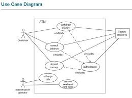 yogi yulianto » use case diagramuse case diagram