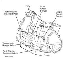 2001 chrysler town and country p0700 code tranny troubles 17 replies