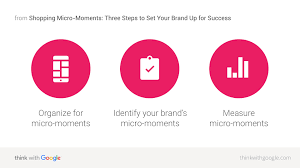 shopping micro moments 3 steps to set your brand up for success share